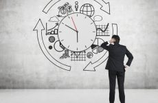 Best Tips for Time Management